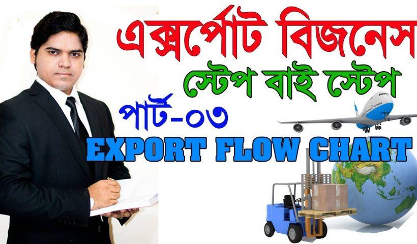 1590646724 maxresdefault 820x480 - Export Import Business Training In Bangla। Export FlowChart  Part-03 - training, business