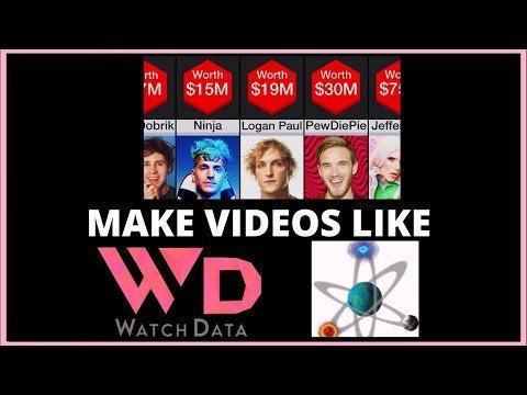 rTp5RdZRvFmgbtu1nWcNYtVWFr0mYMcItQtmhSEb2OA - How To Make Data or Probability Comparison Videos Like WatchData or Reigarw Comparisons - home, hobbies